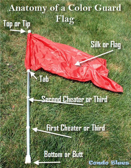 Parts of a color guard flag for beginners. Condo Blues: How to Add Weights and Tape to a Marching Band, Drum Corps, or Winter Color Guard Flag