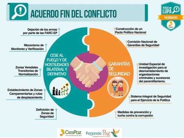 5.-ACUERDO FIN DEL CONFLICTO