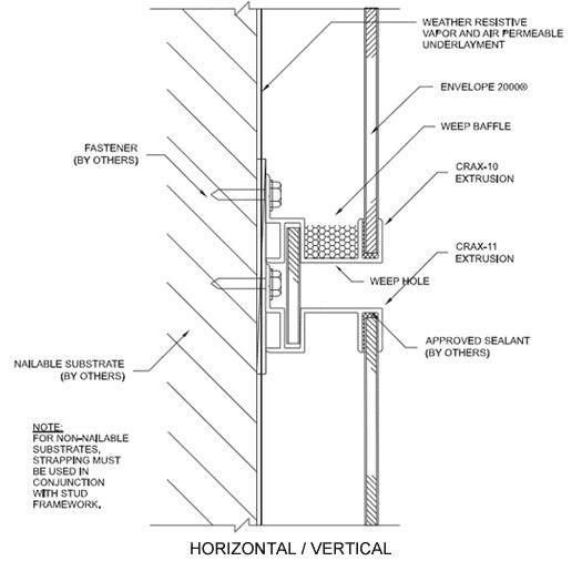 Citadel 4 Envelope D-RV Sistema Horizontal / Vertical