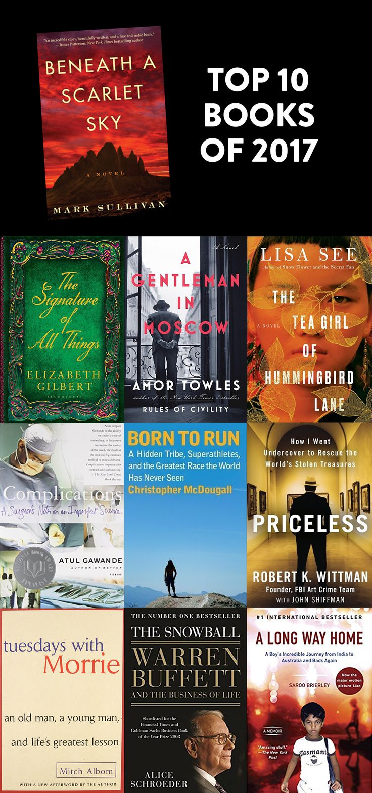 Top 10 Most Memorable Books I Read in 2017