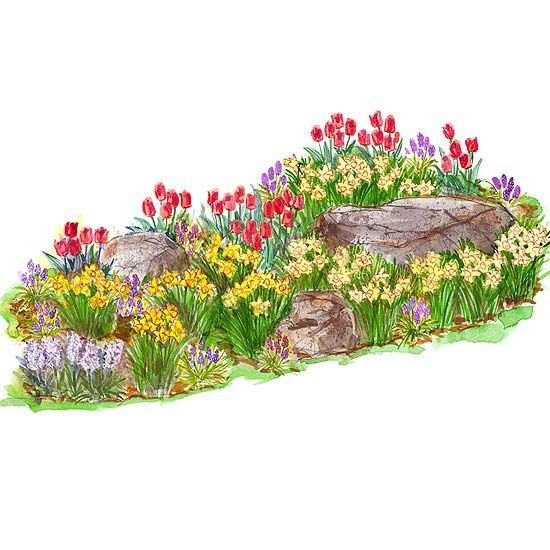 325 best Garden Designs images – Bhg Plan A Garden