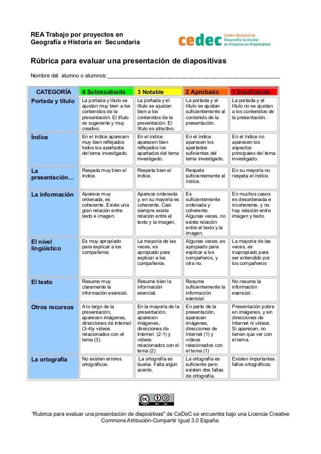 Rúbrica de evaluación de una presentación de diapositivas