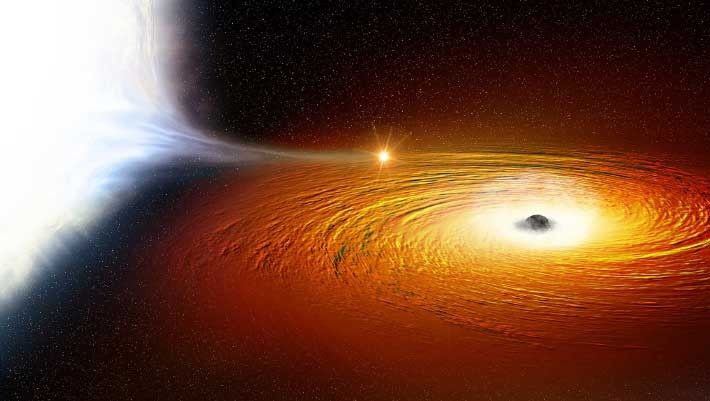 Is Everything Is Going To End Black Hole Black Holes In Space Our Solar System