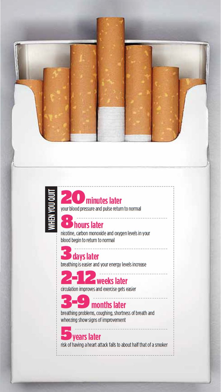 104 best ideas about stop smoking smoking cessation for my loved ones who are still struggling to quit please keep trying