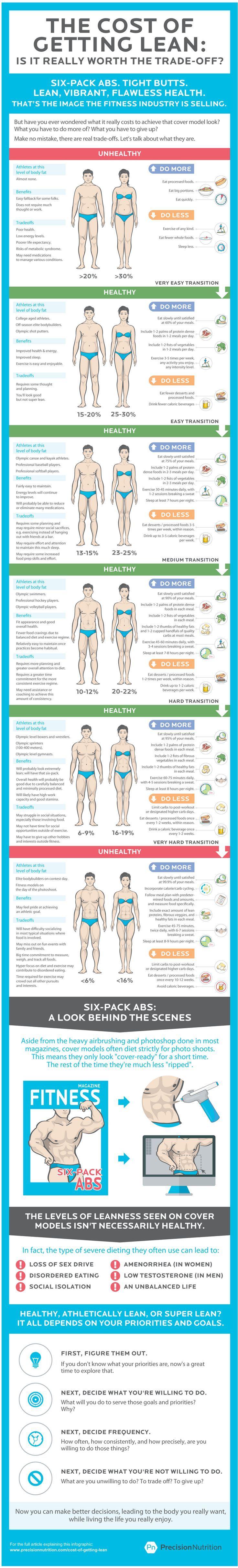 Dietas de perda de peso de homens com o 3o tipo de sangue