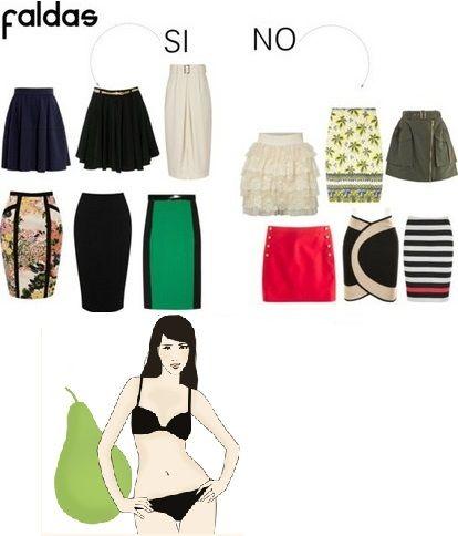 Las ideales para la mujer tipo pera son las faldas con vuelo y las faldas ligeramente tubo.  Mejor si son de líneas.  Preferible los colores sólidos o estampados oscuros.  Evitar faldas cortas o cuadradas a la altura de la cadera o con aplicaciones que llamen la atención o creen mayor volumen a la cadera o con estampados que visualmente no sean favorecedores (líneas verticales, estampados claros, etc)Tomado de http://blogs.gestion.pe/divinaejecutiva/2013/03/vistiendo-mi-cuerpo-parte-1.html