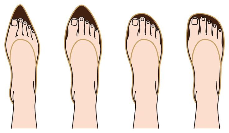 How To Draw Feet | www.drawing-made-easy.com | #feet