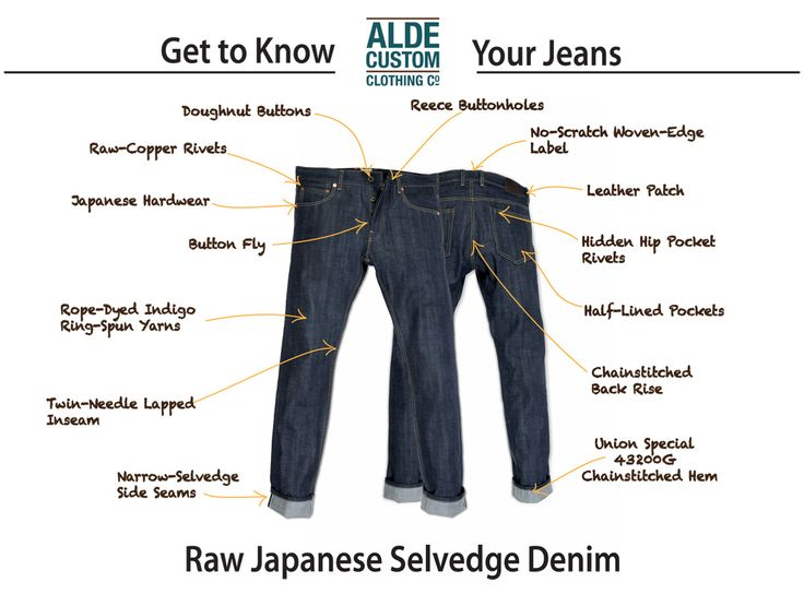 get to know your jeans front & back