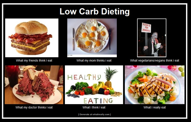 What people think you eat on a low carb diet vs. What you actually eat on a low carb diet. My ...