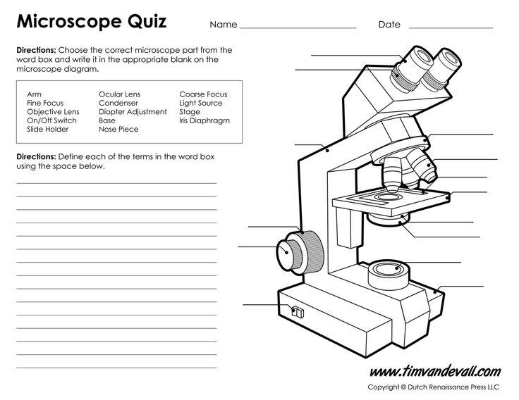 25+ best Microscope parts ideas on Pinterest
