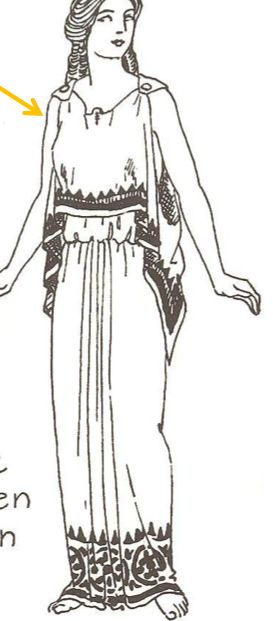 •Kolpos—The bloused part of the chiton, made by pulling up the chiton over the girdle to make it the proper length from the ground.