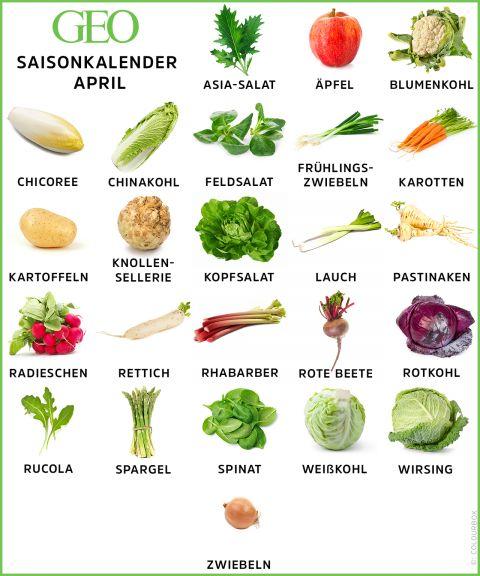 Saisonkalender: Obst und Gemüse im März - [GEO]