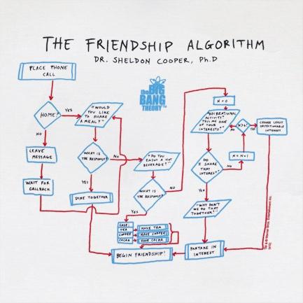 how to make friends...: Lizards Spock, Paper Scissors, Scissors Lizards, Big Bangs Theory, Make Friends, Books Movies T V, Rachel Secret, Friends Bi Sheldon, The Big Bang Theory
