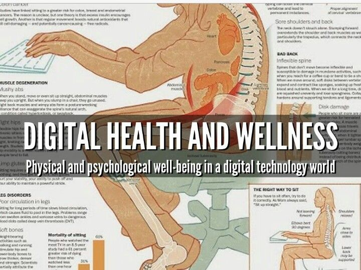 Physical and psychological  and Wellbeing in  digital technology worldl