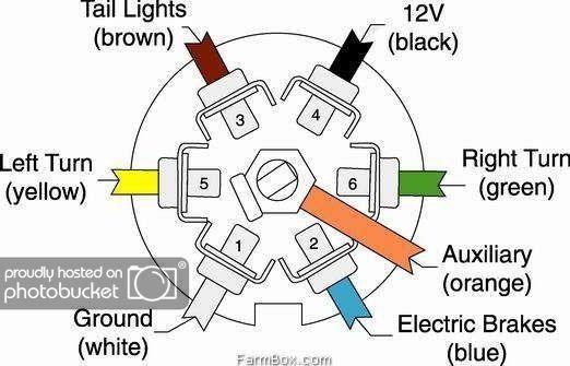 7 Spade Trailer Wiring Connectors