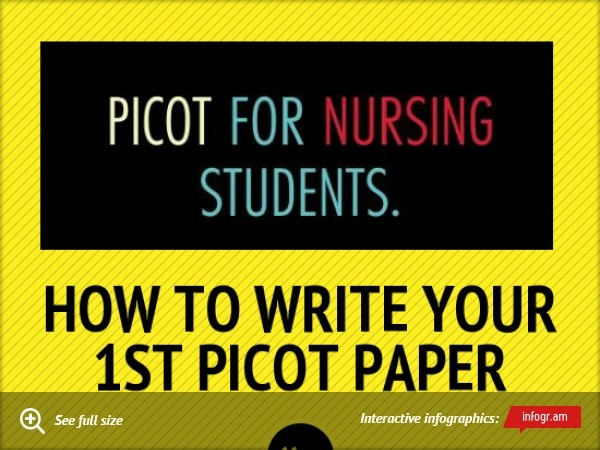 How to write nursing papers
