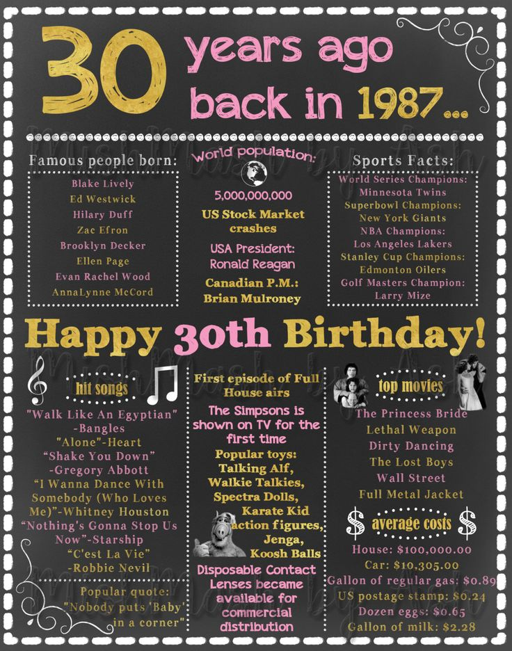 Digital Download Print - Instant Download - 11x14 AND 16x20 Back in 1987 Birthday Chalkboard Sign **Please note- this is a digital download only. Nothing will be shipped to you. This 30th Birthday Sign will be the perfect decoration or birthday gift for a loved ones special milestone birthday! Print out and frame! These signs are a HIT at parties! **This sign has facts from 1987, perfect for anyone turning 30 in 2017! **Gold and Pink text as shown You will receive two digital files - an…