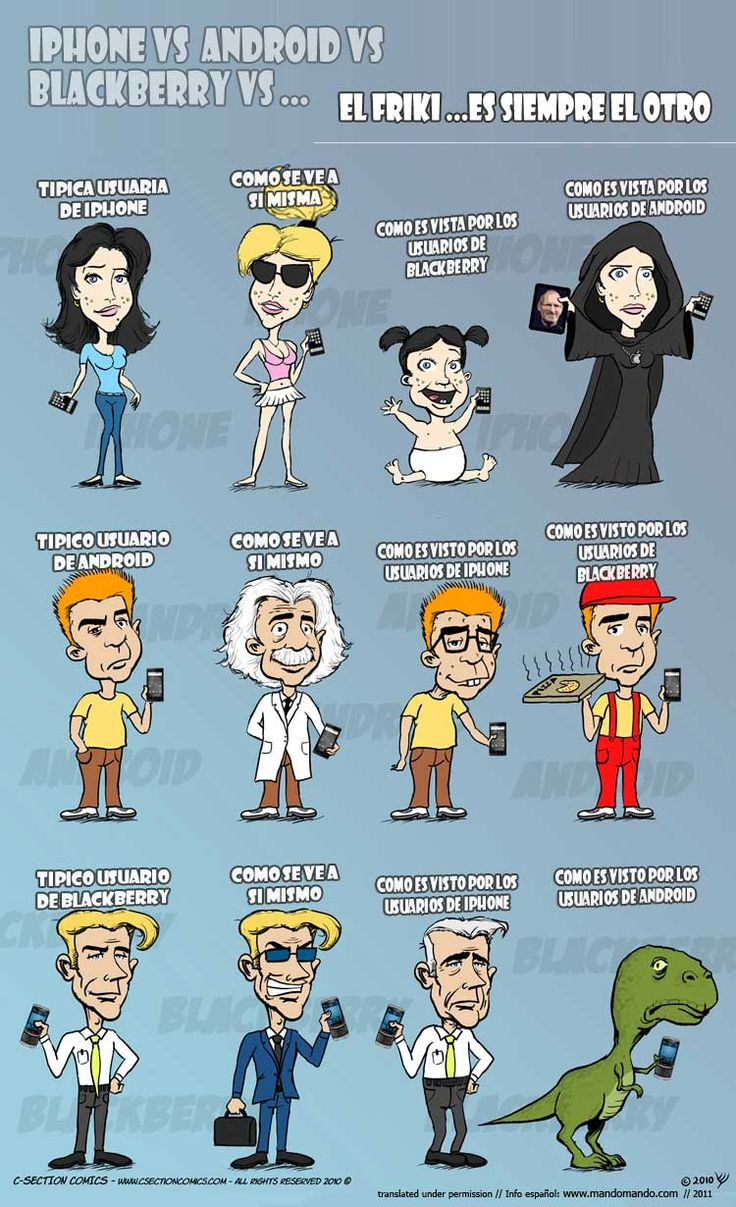 iPhone, Android, Blackberry