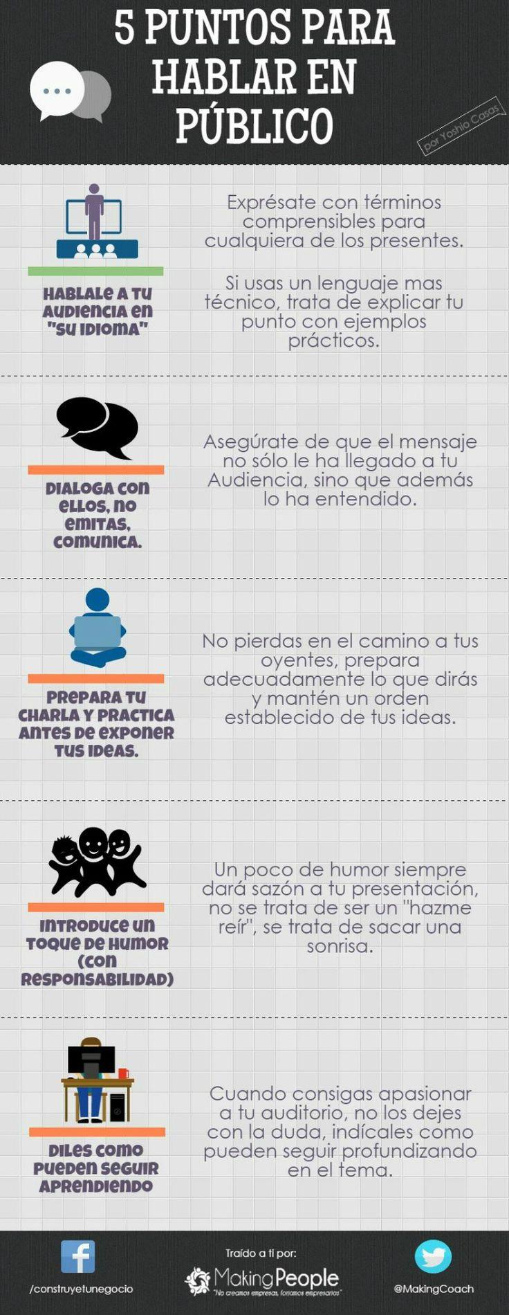 Infografía con 5 pasos para hablar en público y triunfar.