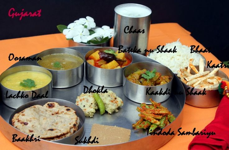 Ribbon's to Pasta's: Simple Saurashtra Lunch Thali - Gujarat Special