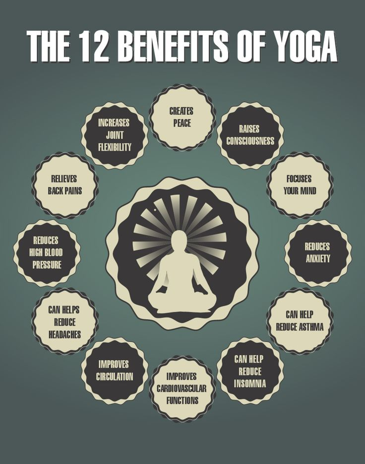 20 best Yoga