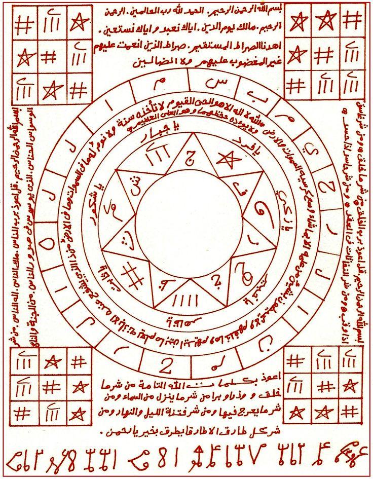 Büyü, sihir ve şeytanlardan şerden korunmak için . orta kısma isim yazılır. ayşe oğlu ahmet gibi