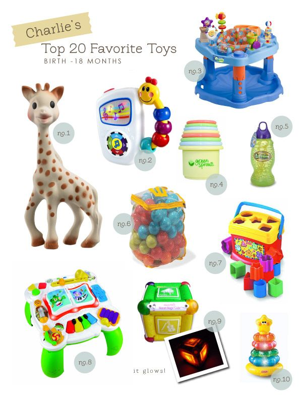Toys For 18 Month 3 Year Old Toys : Images about hellobee guides on pinterest newborn