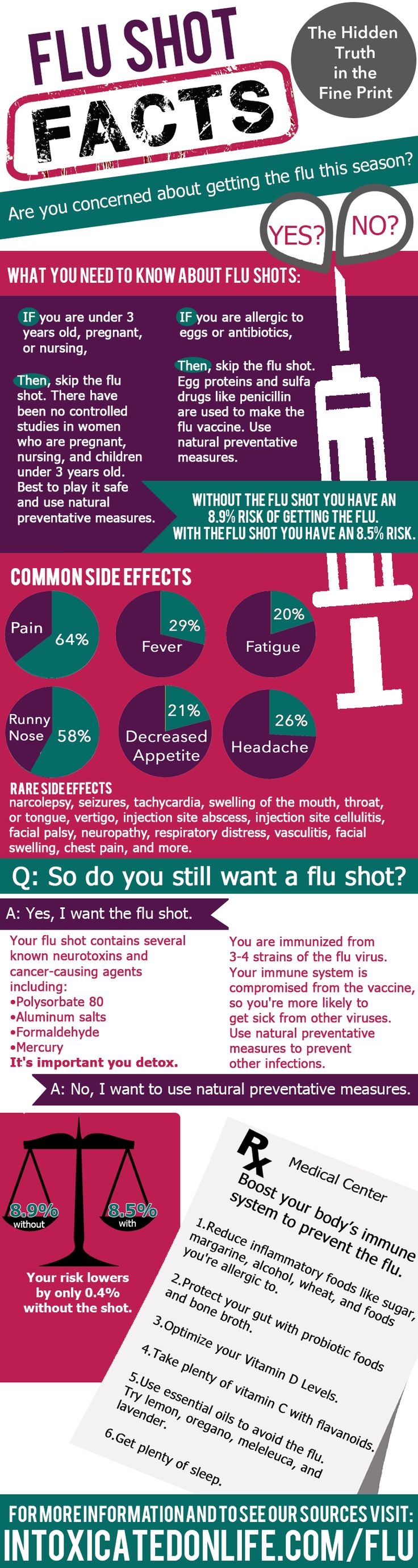 Flu Shots: Facts and Fiction (boost your immune system naturally - adjustments, super foods, exercise, sleep)