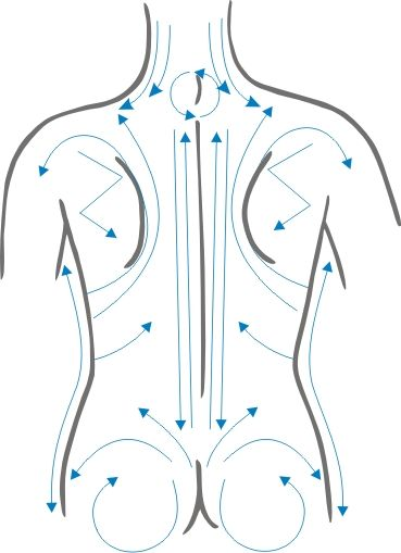 vacuum therapy for buttocks - Google Search