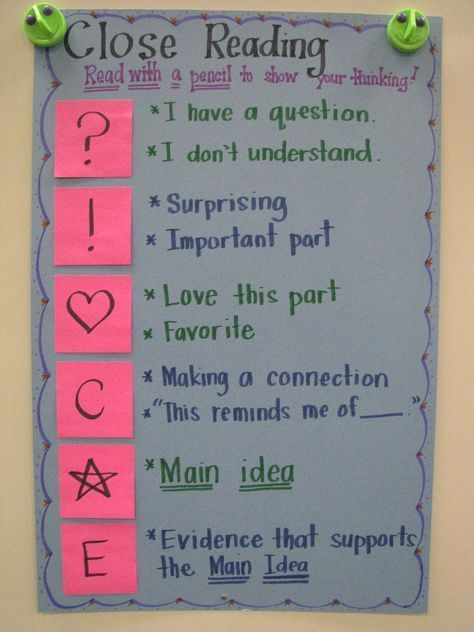 """Our """"Close Reading"""" Annotation Symbols. In our class, we call it """"Reading with a…"""