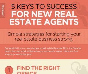Congratulations on earning your real estate license! Now it's time to begin the real work of becoming a successful agent. Here are five ways to make...