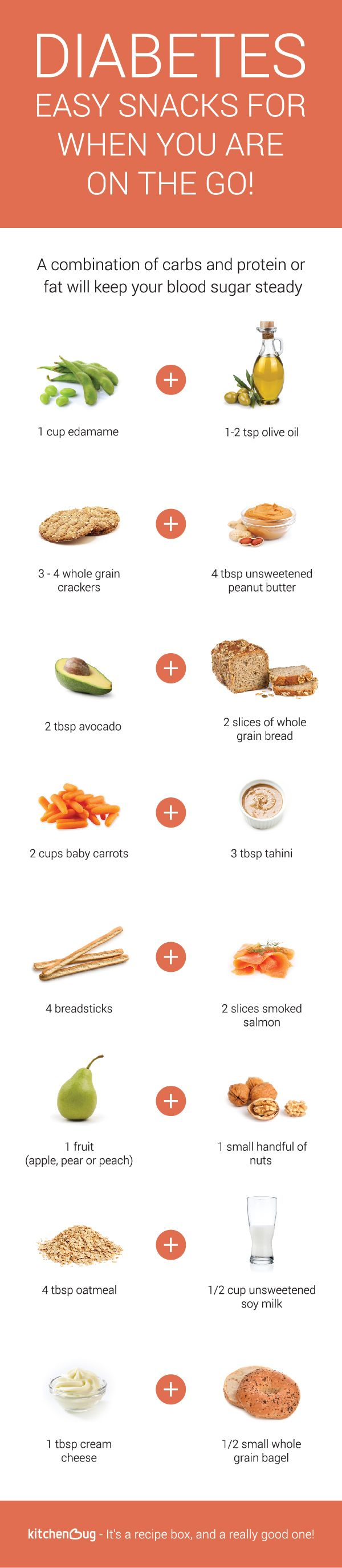 Simple snacks for Diabetics! Easy combinations that are healthy and delicious.