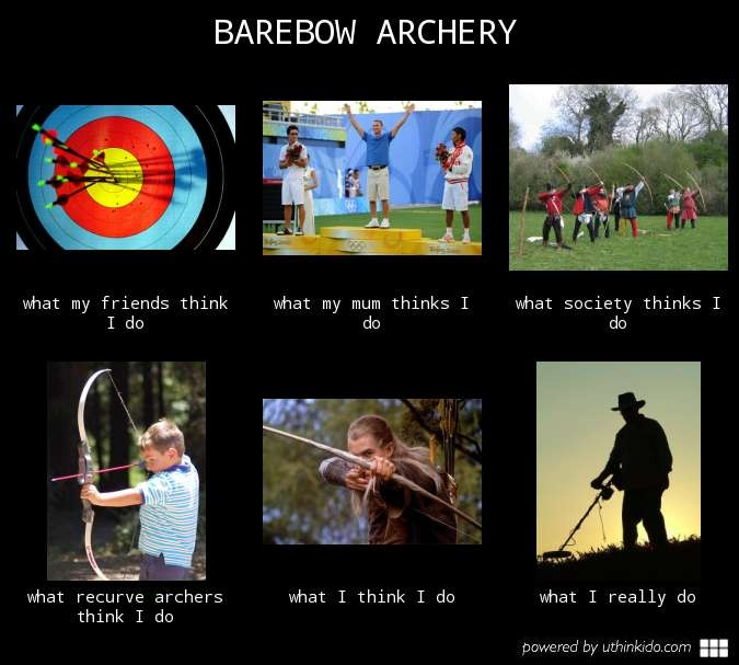 Not finding your arrows. Basically doing archery for 5 minutes and looking for your arrow for 45