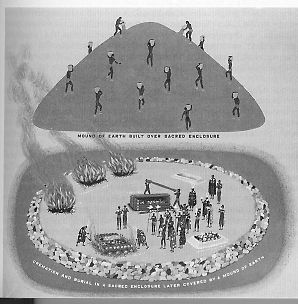 Origins of the Shawnee, Cherokee, Choctaw and Creek Indians are traced back to the mound builders