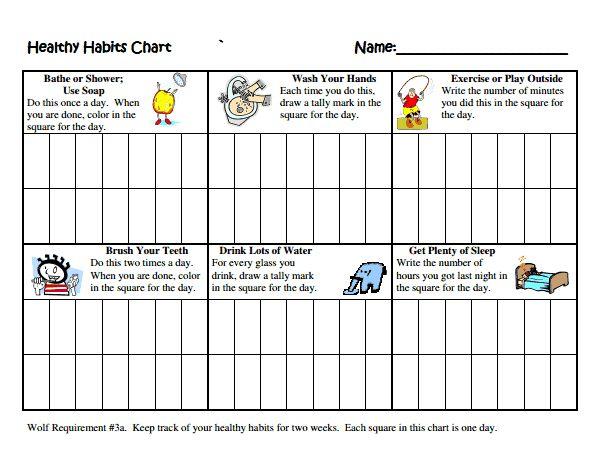 Health Habits Chart.pdf