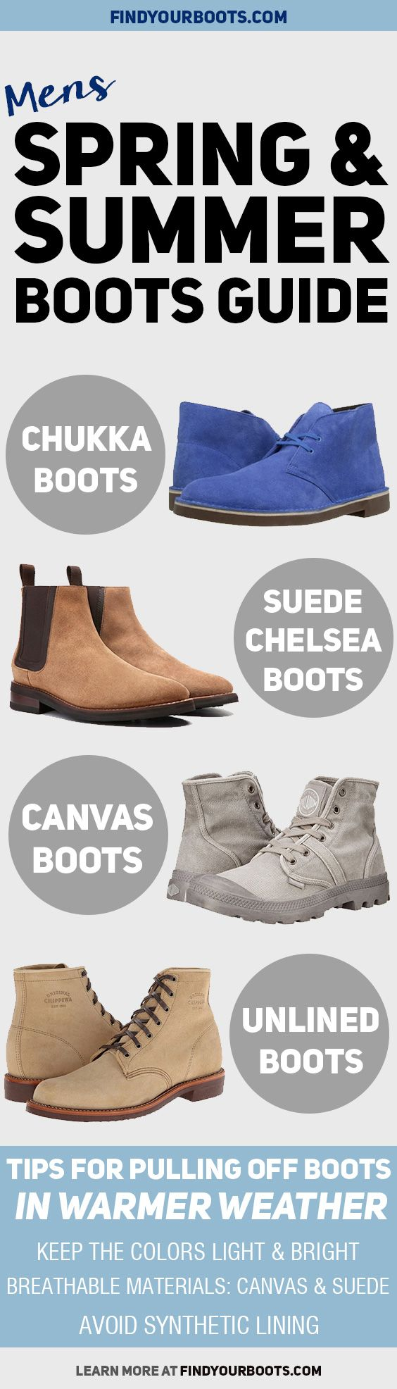 The best spring and summer boots for men. Suede boots are versatile and look great with mens spring fashion. Sport suede chukka boots for a classic summer style. Here is a quick and easy guide to mens summer boots.