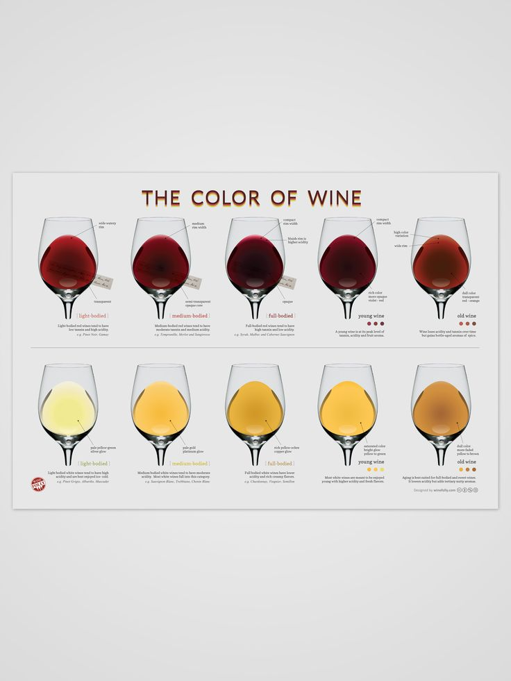 Color Of Wine. This chart has some interesting info on the color of wine. Something else to note that this chart doesn't mention though, is that white wine will also gain color from being oak aged.