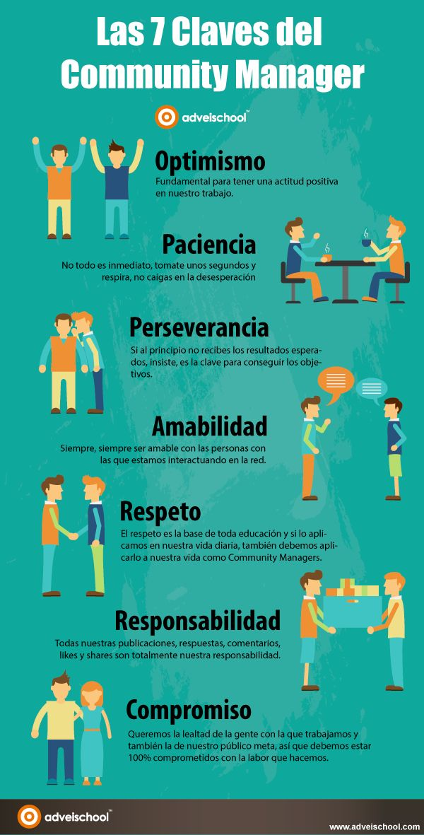 Las 7 claves del Community Manager #infografia