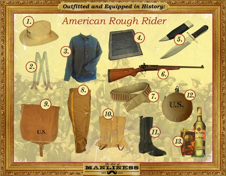 Outfitted & Equipped in History: American Rough Rider