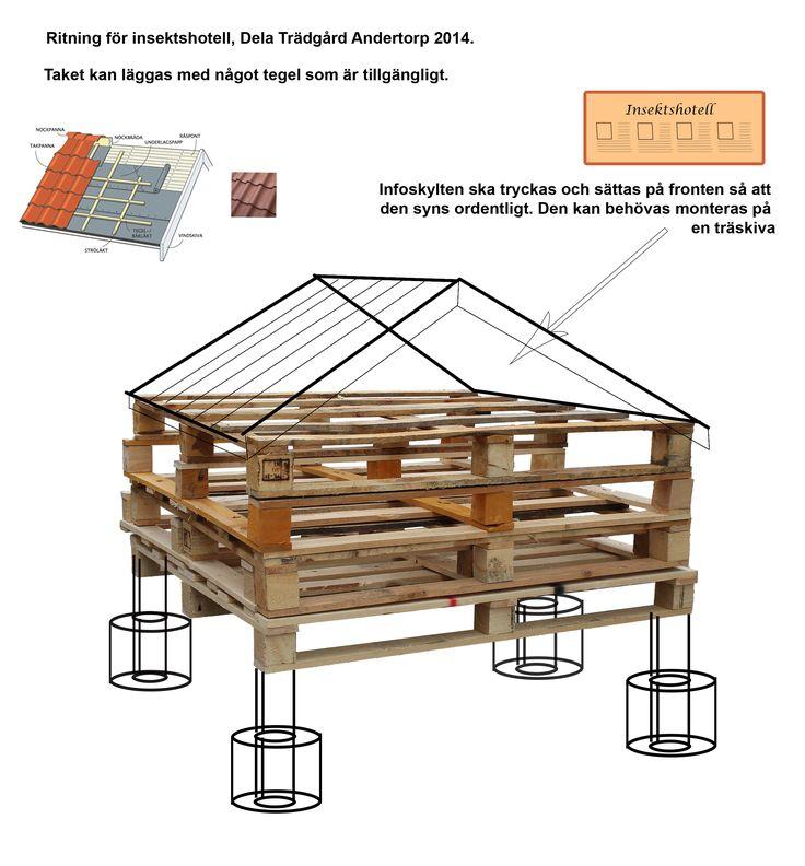 lastpallskonstruktion