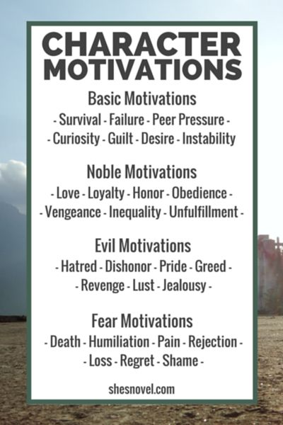 Four Types of Character Motivations: Basic, Noble, Evil, Fear   How to Create Character Motivations That Will Rivet Your Readers via ShesNovel.com