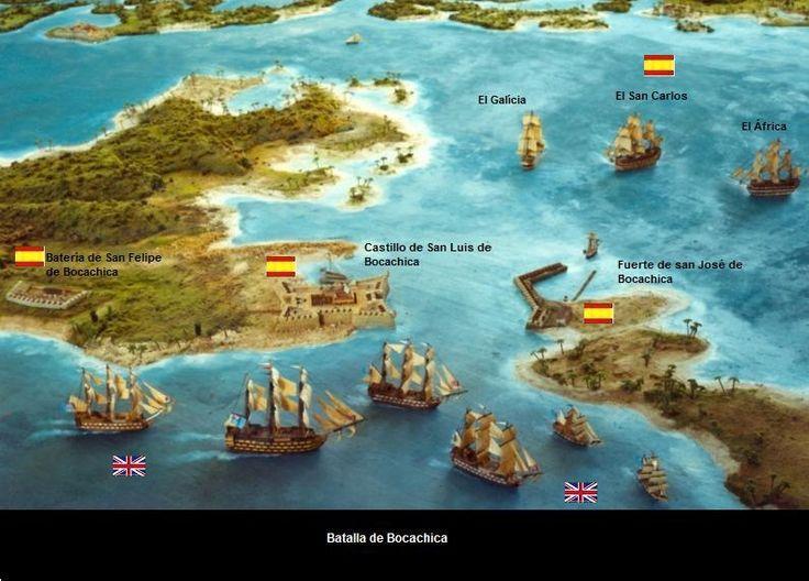 Batalla de Bocachica (en Cartagena de Indias)