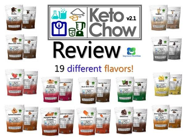 Keto Chow 2 1 Review Ultra Low Carb Meal Replacement Improved Nutrition Keto Diet Keto Strawberry Nutrition Facts