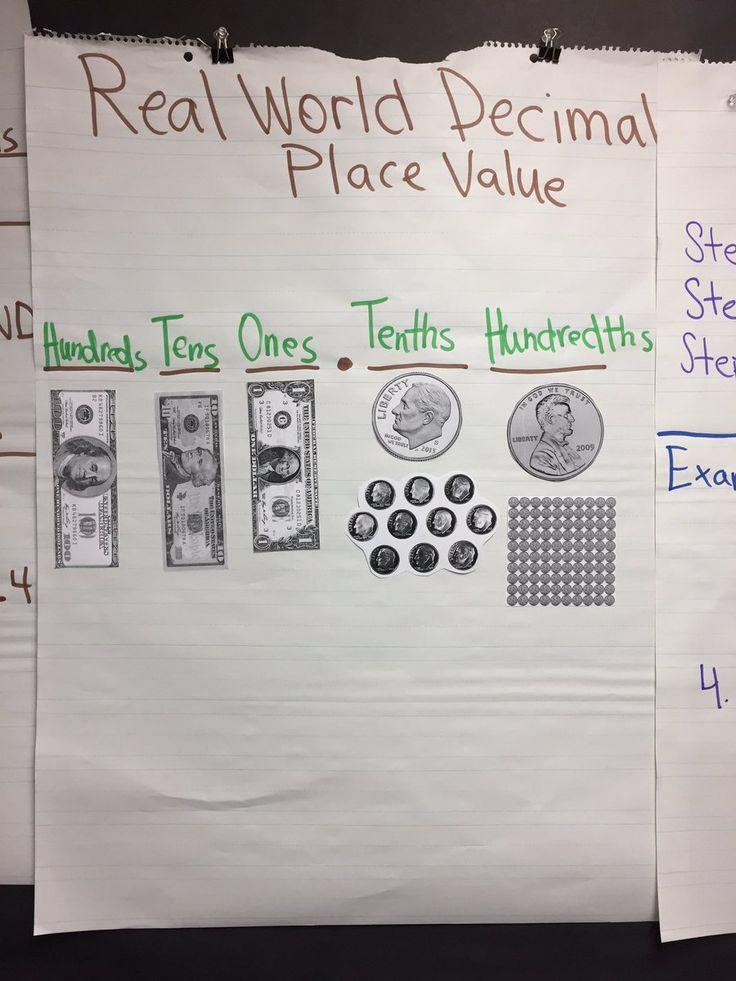 47 best Decimals images on Pinterest Teaching decimals, Teaching - decimal place value chart