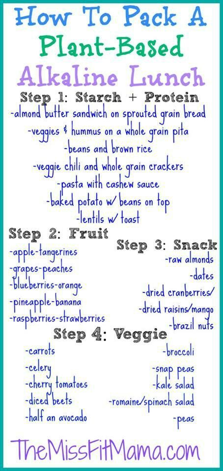 How to pack a plant-based alkaline lunch for you or your kids! Perfectly healthy for all ages!
