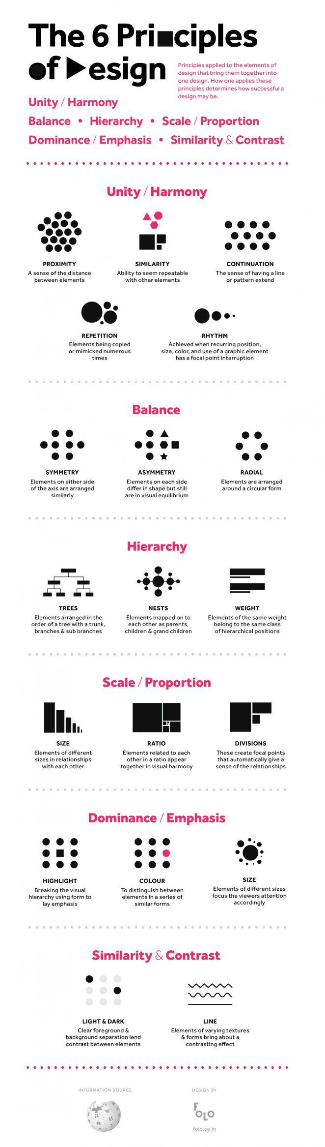 40 Complex Topics Explained Perfectly By Infographics