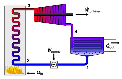 Heat engines are typically accepted as Stirling engines. They're named after Robert Stirling