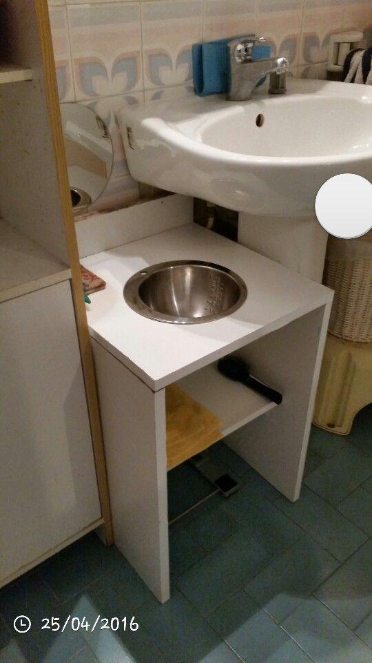 amenagement salle de bain enfant montessori Activités créations