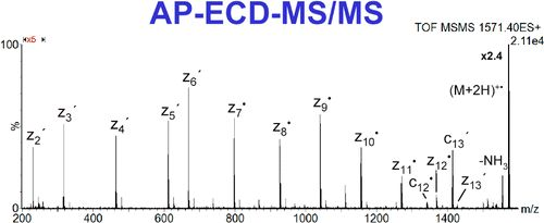 Tandem Mass Spectrometry Using the Atmospheric Pressure Electron Capture Dissociation Ion Source #tandem-mass-spectrometry