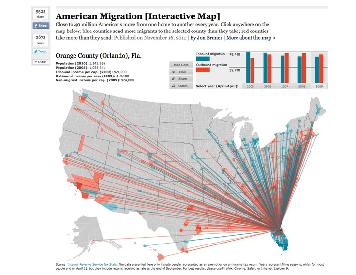 An Amazing Interactive Map Highlighting American Migration To And From Every County In The Us